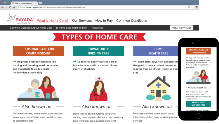 Home Health Care Microsite